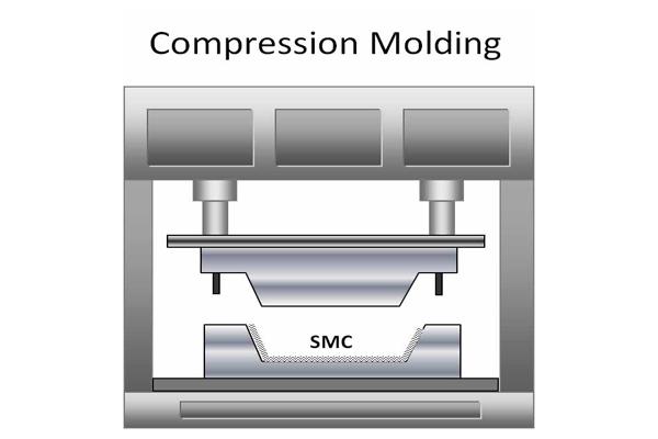 Compressing-Process